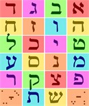 Needlepoint: Embellished Aleph Bet Chart (Hebrew)