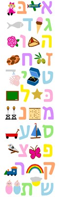 "The twenty-two letters of the Aleph Bais with whimsical pictures. Hebrew (and Yiddish) uses a different alphabet than English. Note that Hebrew is written from right to left, rather than left to right as in English, so Alef is the first letter of the Hebrew alphabet and Tav is the last. The Hebrew alphabet is often called the ""alef-bet,"" because of its first two letters. 